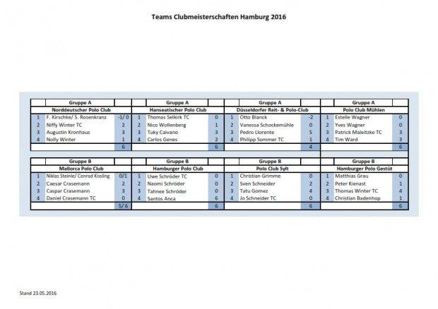 Teams Wanderpokal der Poloclubs 2016 endgültig_001